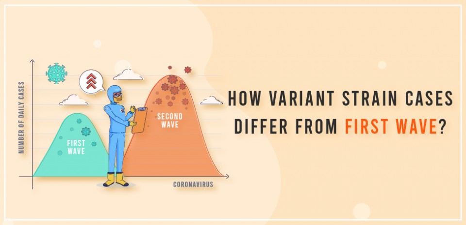 How variant strain cases differ from first wave?