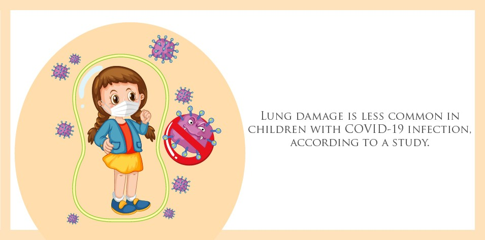 Lung damage is less common in children with COVID-19 infection - according to a study.